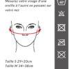 Guide des tailles masques microfibre d'argent